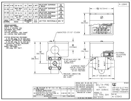 24 Series United Electric Controls