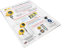 Flyer: One Series Safety Transmitter
